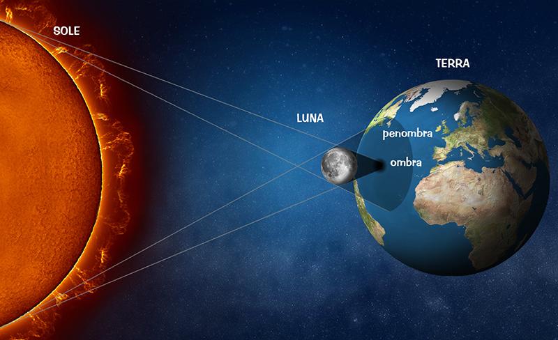 151205.eclissi2