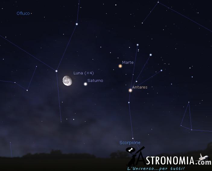 congiunzione-luna-saturno-giorno-26-ore-00-30