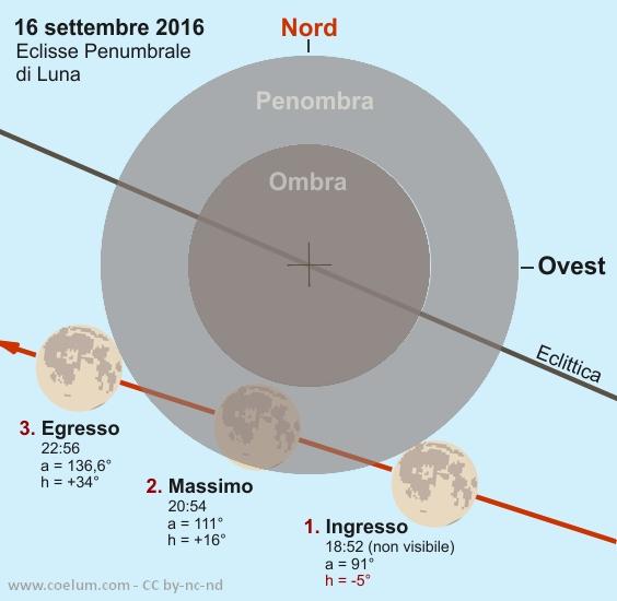 160916-eclisse-schema