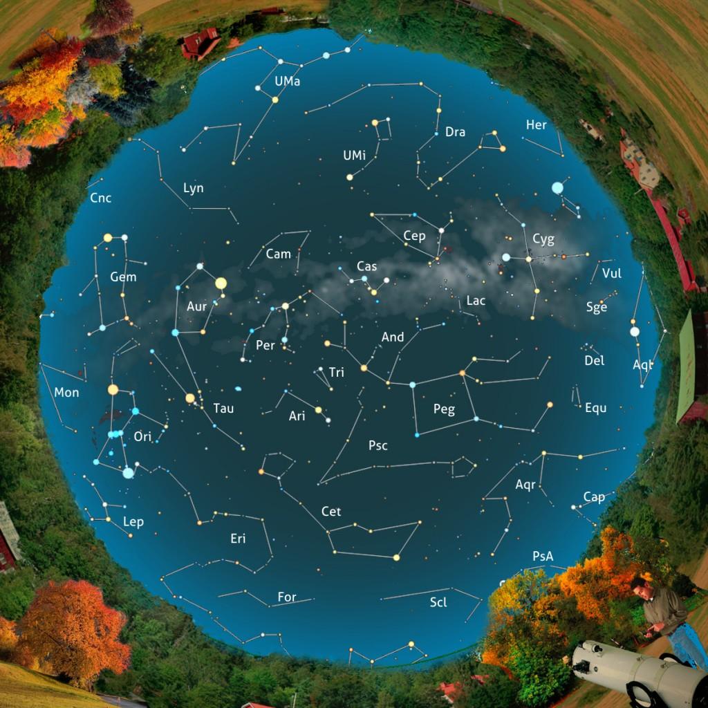 mappa a 360º del Cielo di Novembre 2017