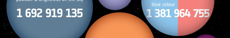 Mappa stellare di Gaia 2.0 | MEDIA INAF