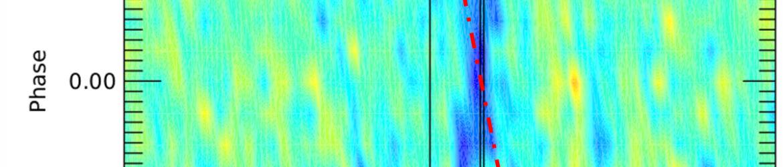 Atmosfera estesa di elio attorno al gigante caldo HD 189733b – Osservatorio Astrofisico di Torino